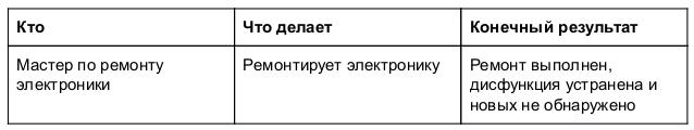 bdi_ingener
