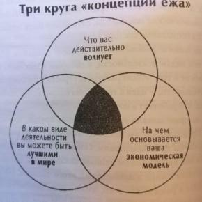 ot-horoshego-k-velikomy-konspkt (1)