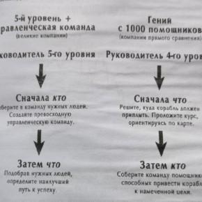 ot-horoshego-k-velikomy-konspkt (13)