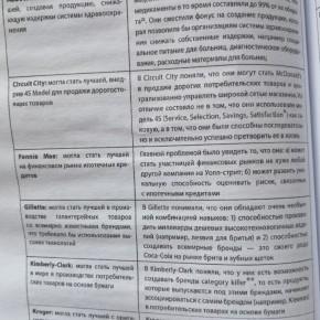 ot-horoshego-k-velikomy-konspkt (15)