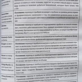 ot-horoshego-k-velikomy-konspkt (17)
