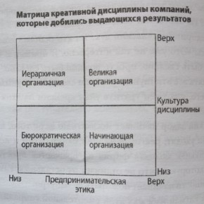 ot-horoshego-k-velikomy-konspkt (19)