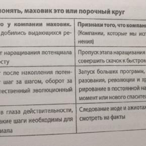 ot-horoshego-k-velikomy-konspkt (2)