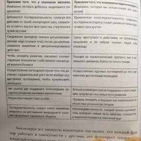 ot-horoshego-k-velikomy-konspkt (3)