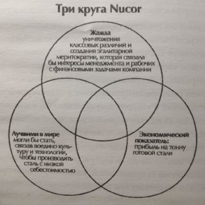 ot-horoshego-k-velikomy-konspkt (9)